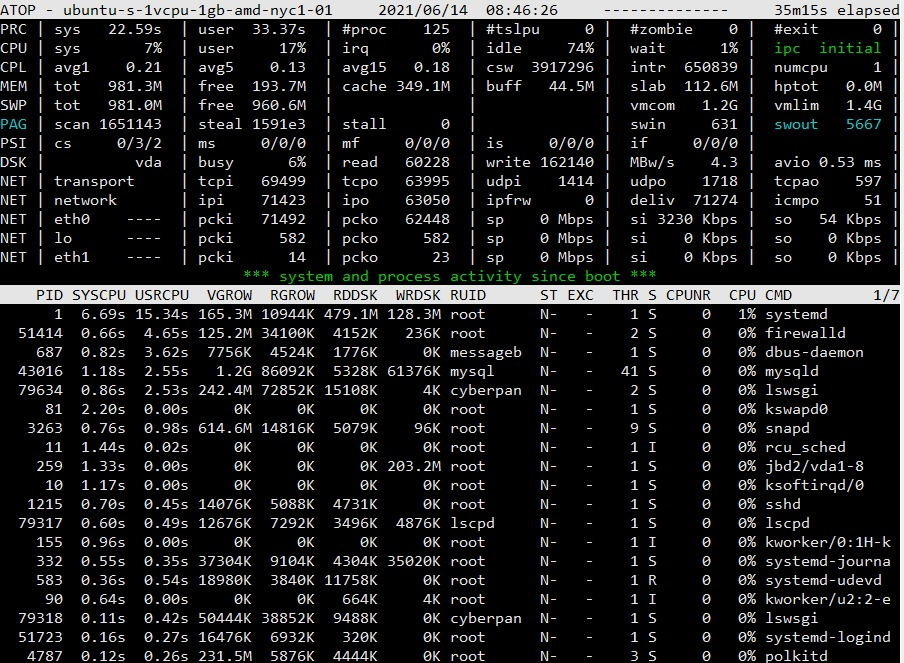 Linux System Monitoring Use Commands atop cmd