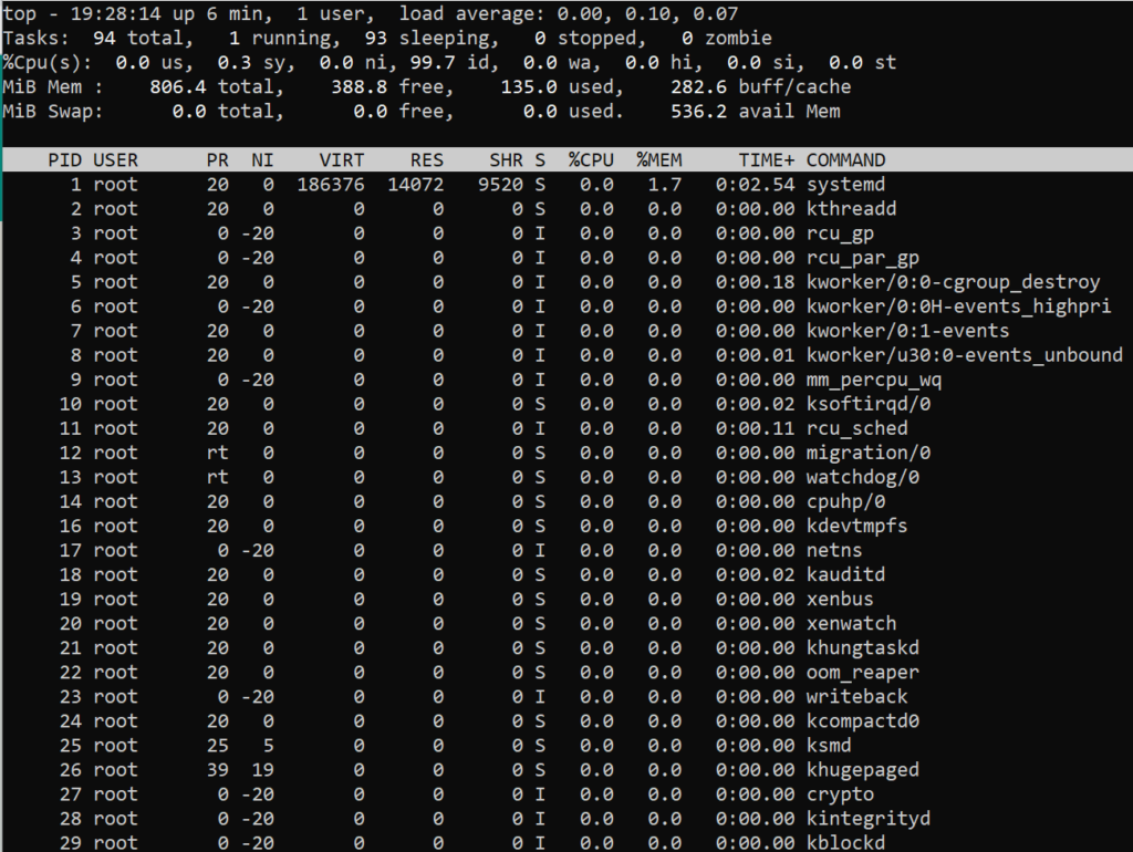 Linux System Monitoring Use Commands and Tool Top command