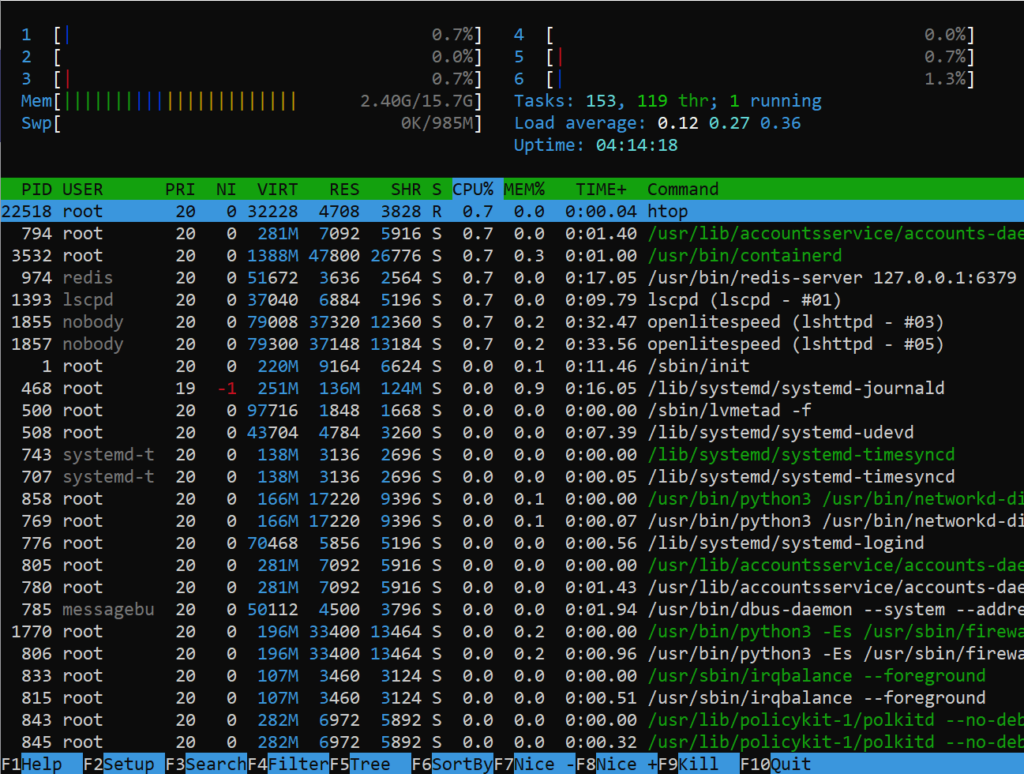 Linux System Monitoring Use Commands htop cmd